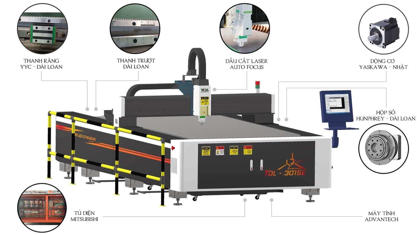 máy laser cắt hoa văn 3015E