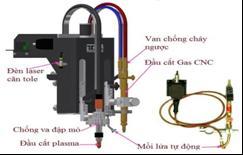 Đầu cắt máy cắt Plasma Toàn Đắc Lộc